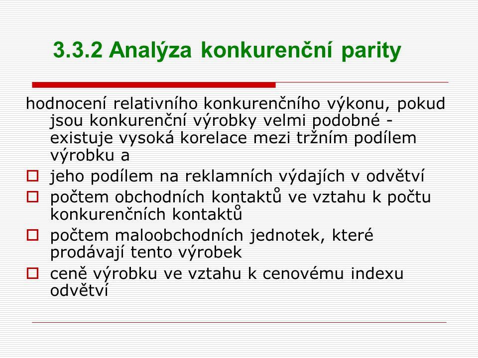 3.3.2 Analýza konkurenční parity hodnocení relativního konkurenčního výkonu, pokud jsou konkurenční výrobky velmi podobné - existuje vysoká korelace m