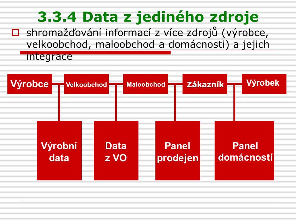 3.3.4 Data z jediného zdroje  shromažďování informací z více zdrojů (výrobce, velkoobchod, maloobchod a domácnosti) a jejich integrace Výrobce Velkoo