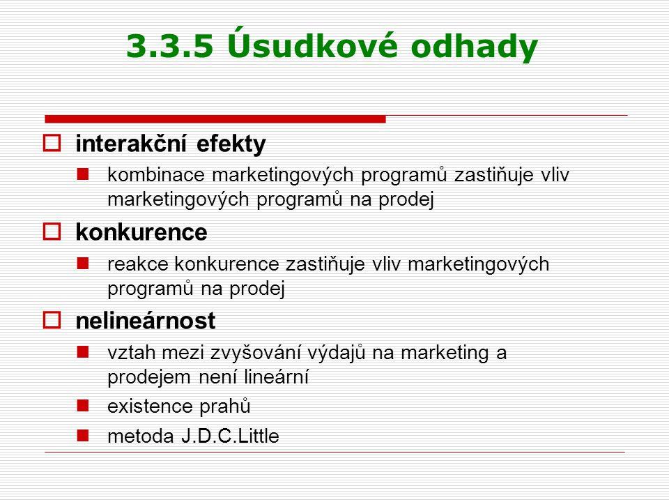3.3.5 Úsudkové odhady  interakční efekty kombinace marketingových programů zastiňuje vliv marketingových programů na prodej  konkurence reakce konku