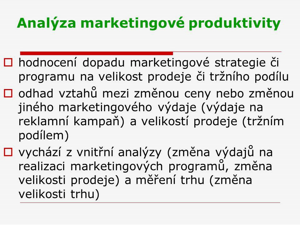 Analýza marketingové produktivity  hodnocení dopadu marketingové strategie či programu na velikost prodeje či tržního podílu  odhad vztahů mezi změn