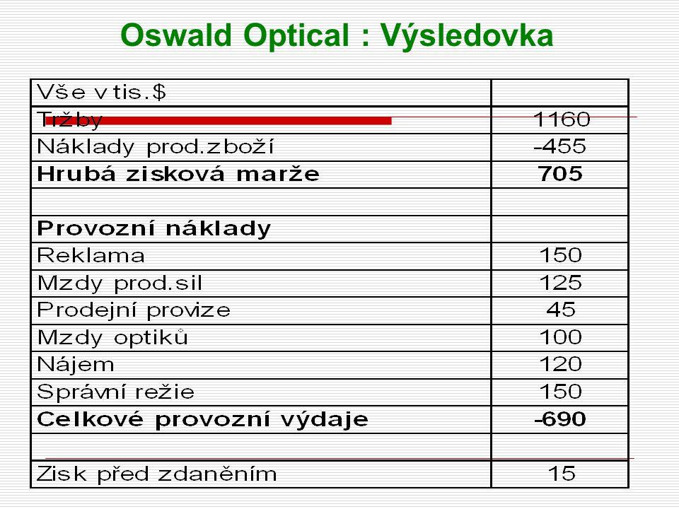 Oswald Optical : Výsledovka