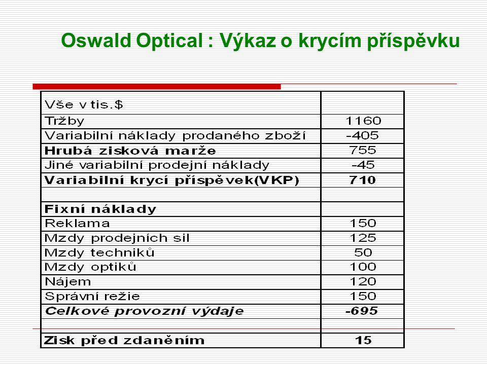 Oswald Optical : Výkaz o krycím příspěvku