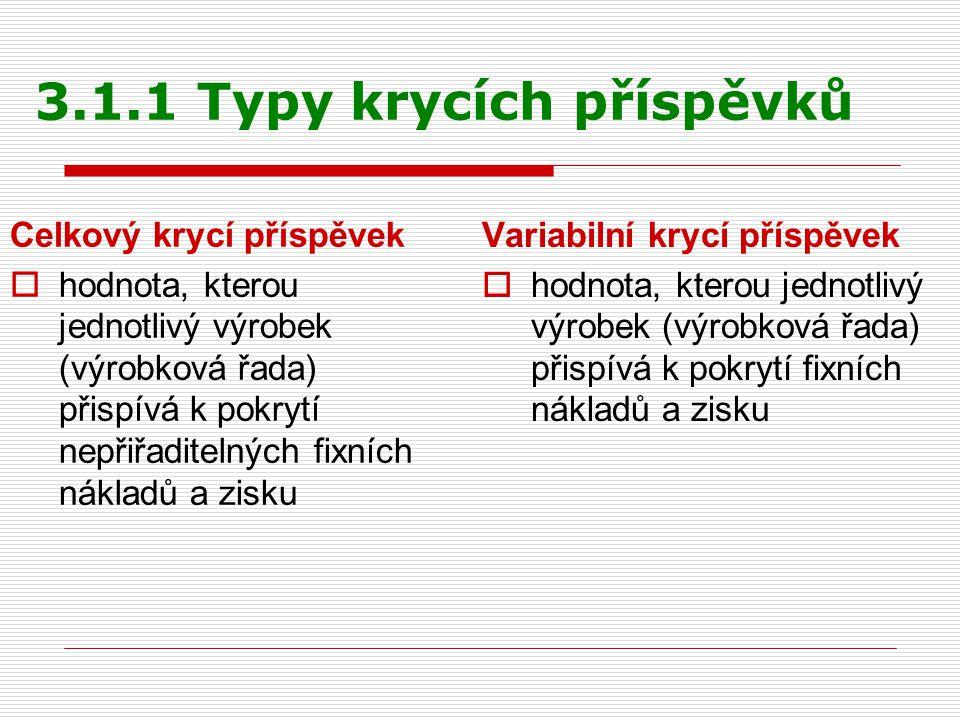 3.1.1 Typy krycích příspěvků Celkový krycí příspěvek  hodnota, kterou jednotlivý výrobek (výrobková řada) přispívá k pokrytí nepřiřaditelných fixních