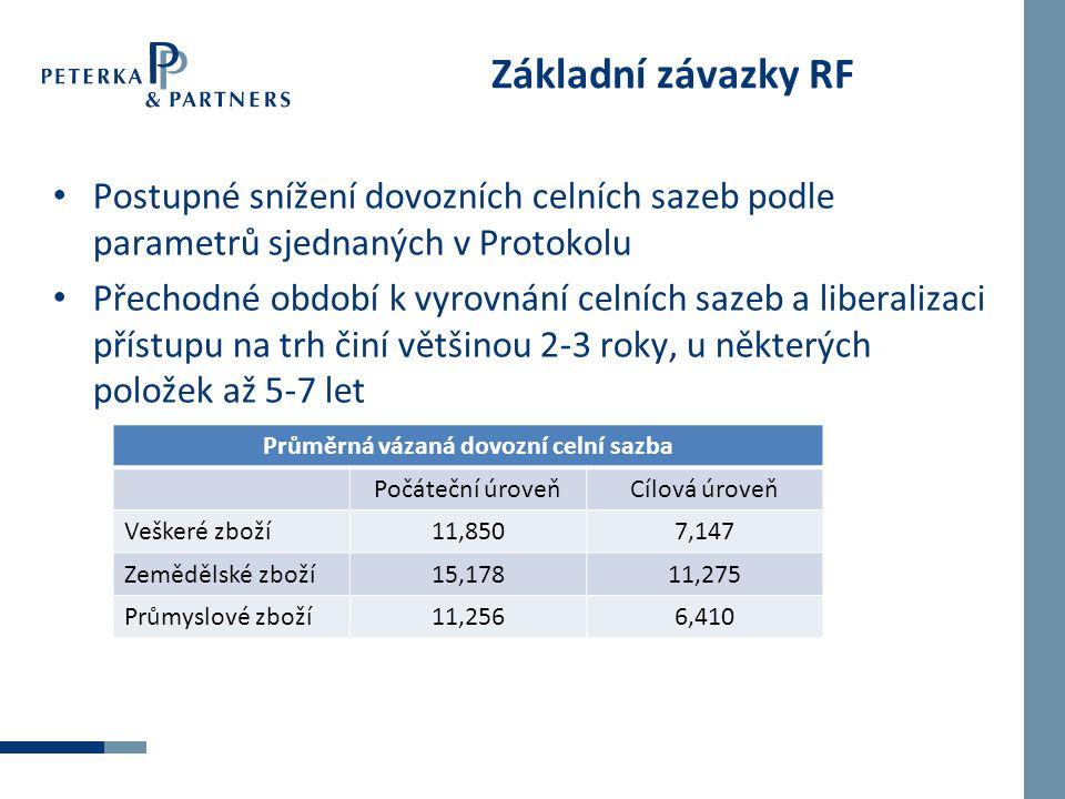 Základní závazky RF Postupné snížení dovozních celních sazeb podle parametrů sjednaných v Protokolu Přechodné období k vyrovnání celních sazeb a liberalizaci přístupu na trh činí většinou 2-3 roky, u některých položek až 5-7 let Průměrná vázaná dovozní celní sazba Počáteční úroveňCílová úroveň Veškeré zboží11,8507,147 Zemědělské zboží15,17811,275 Průmyslové zboží11,2566,410