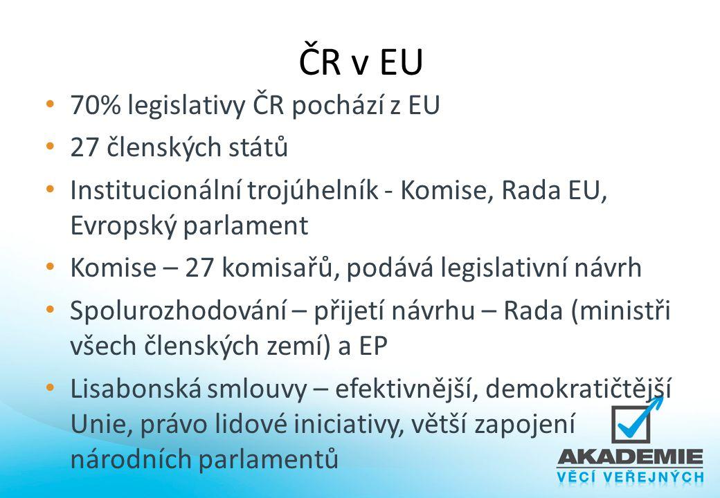ČR v EU 70% legislativy ČR pochází z EU 27 členských států Institucionální trojúhelník - Komise, Rada EU, Evropský parlament Komise – 27 komisařů, pod
