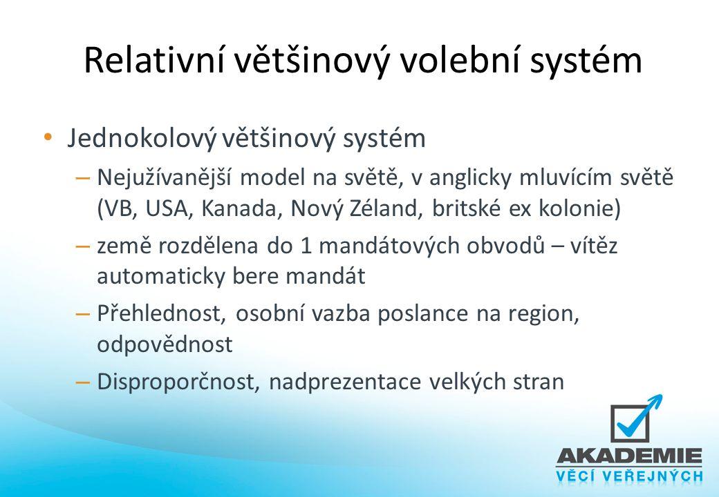 Relativní většinový volební systém Jednokolový většinový systém – Nejužívanější model na světě, v anglicky mluvícím světě (VB, USA, Kanada, Nový Zélan