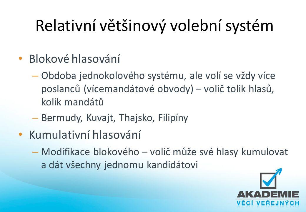 Relativní většinový volební systém Blokové hlasování – Obdoba jednokolového systému, ale volí se vždy více poslanců (vícemandátové obvody) – volič tol