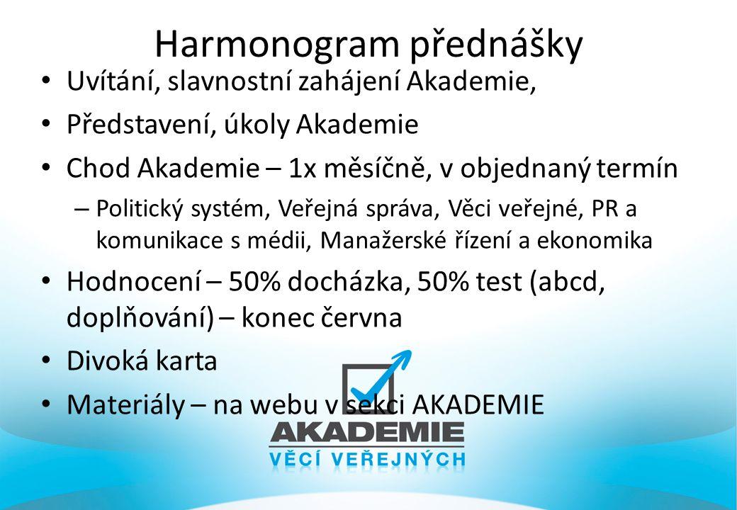 Politický systém - harmonogram Ústavní systém ČR Stranický systém ČR Volební systém Přímá demokracie Praktické cvičení