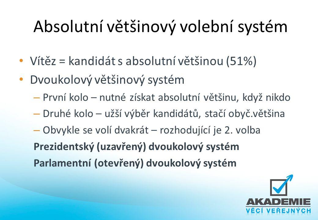 Absolutní většinový volební systém Vítěz = kandidát s absolutní většinou (51%) Dvoukolový většinový systém – První kolo – nutné získat absolutní větši