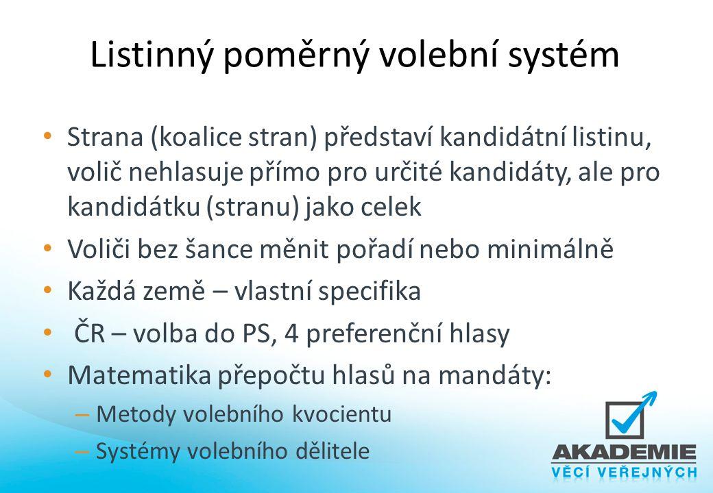 Listinný poměrný volební systém Strana (koalice stran) představí kandidátní listinu, volič nehlasuje přímo pro určité kandidáty, ale pro kandidátku (s