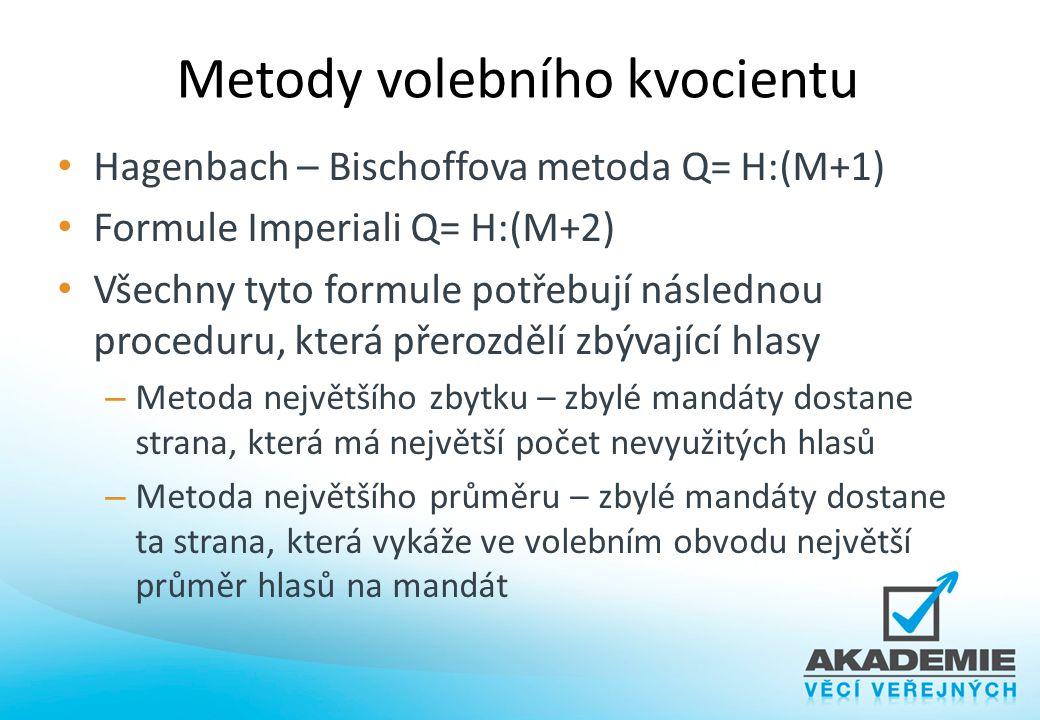 Metody volebního kvocientu Hagenbach – Bischoffova metoda Q= H:(M+1) Formule Imperiali Q= H:(M+2) Všechny tyto formule potřebují následnou proceduru,