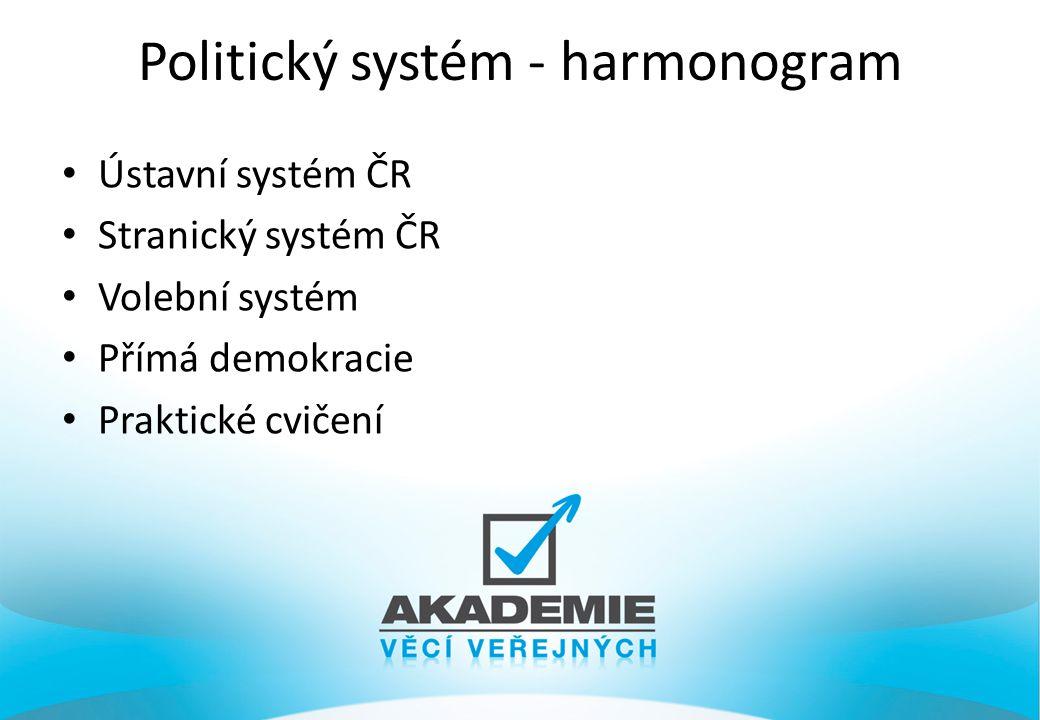 SHRNUTÍ ČR jako parlamentní demokracie (X prezidentský, poloprezidentský systém) Hlavní dokument – Ústava Oddělení mocí: – Zákonodárná – Parlament (PS a Senát) – Výkonná – vláda, prezident – Soudní