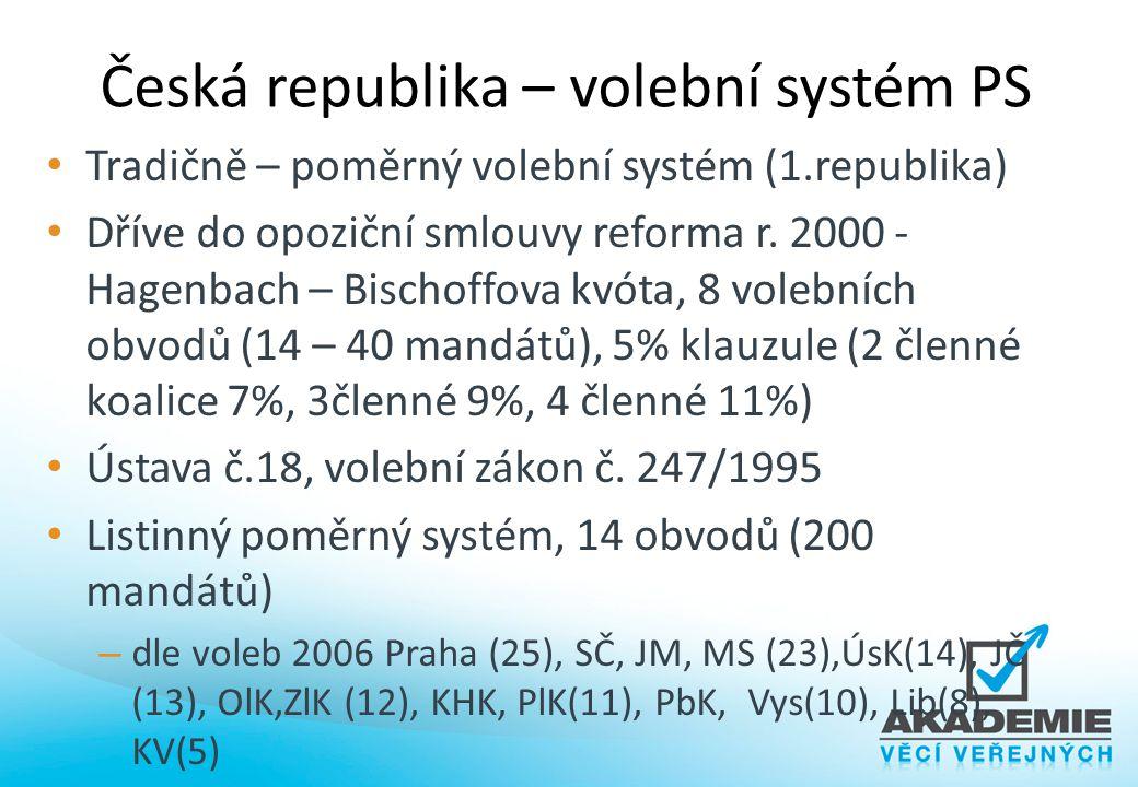 Česká republika – volební systém PS Tradičně – poměrný volební systém (1.republika) Dříve do opoziční smlouvy reforma r. 2000 - Hagenbach – Bischoffov