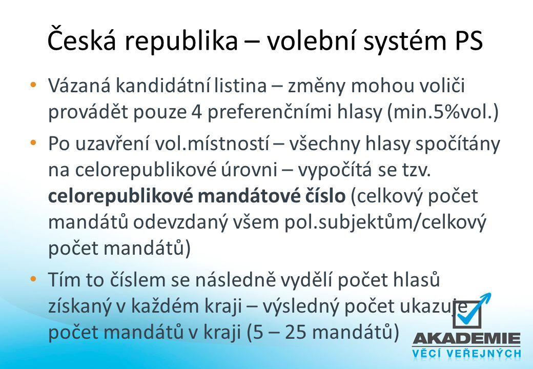 Česká republika – volební systém PS Vázaná kandidátní listina – změny mohou voliči provádět pouze 4 preferenčními hlasy (min.5%vol.) Po uzavření vol.m