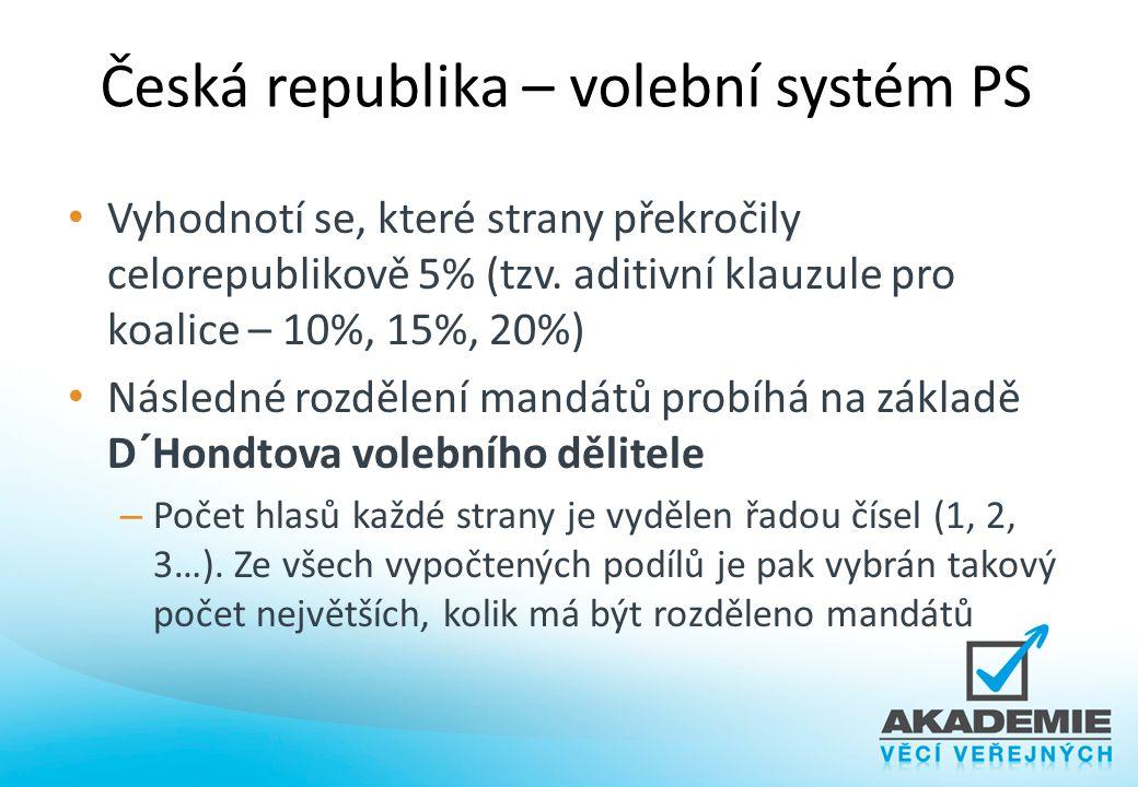 Česká republika – volební systém PS Vyhodnotí se, které strany překročily celorepublikově 5% (tzv. aditivní klauzule pro koalice – 10%, 15%, 20%) Násl