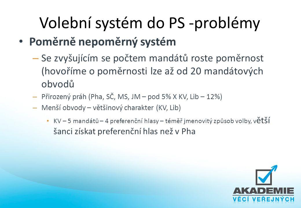 Volební systém do PS -problémy Poměrně nepoměrný systém – Se zvyšujícím se počtem mandátů roste poměrnost (hovoříme o poměrnosti lze až od 20 mandátov