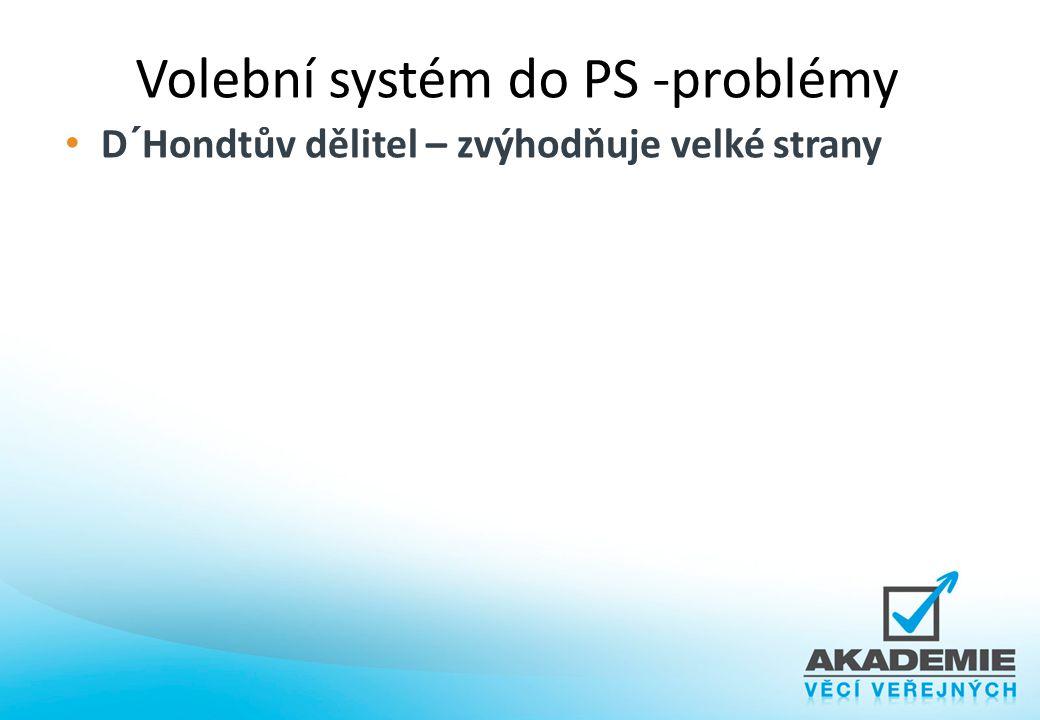 Volební systém do PS -problémy D´Hondtův dělitel – zvýhodňuje velké strany