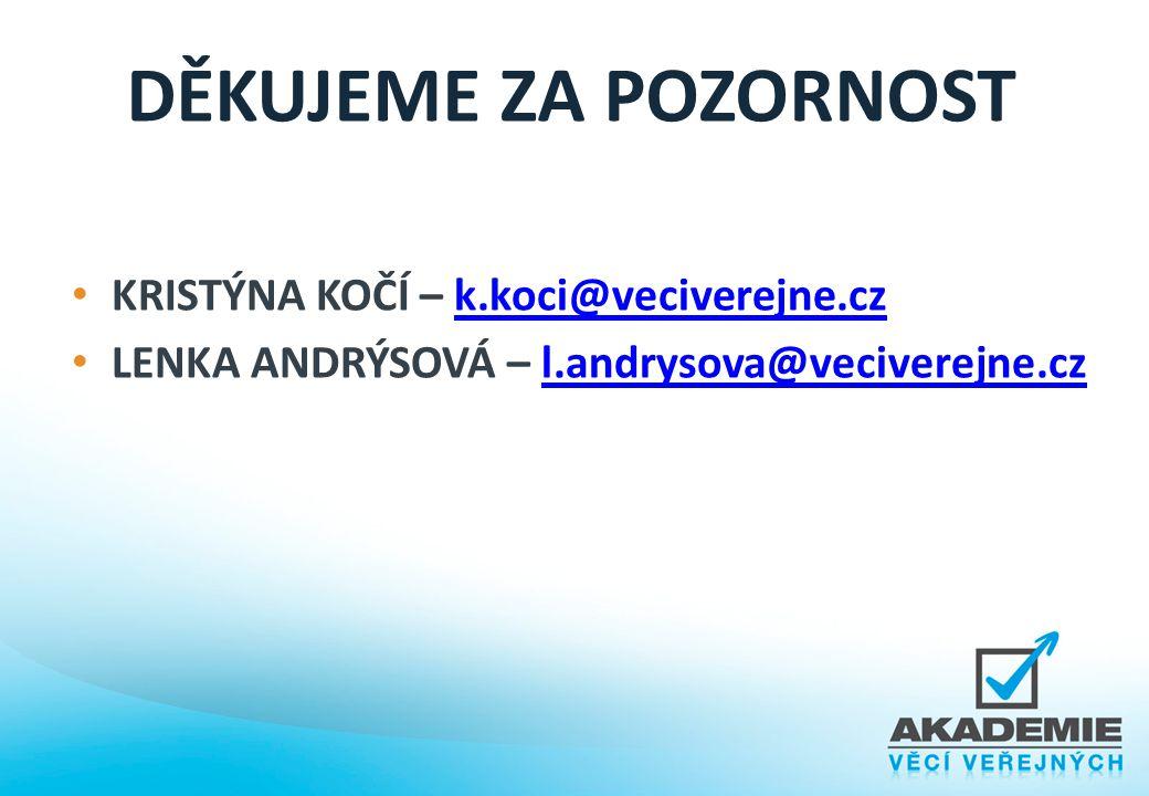 DĚKUJEME ZA POZORNOST KRISTÝNA KOČÍ – k.koci@veciverejne.czk.koci@veciverejne.cz LENKA ANDRÝSOVÁ – l.andrysova@veciverejne.czl.andrysova@veciverejne.c