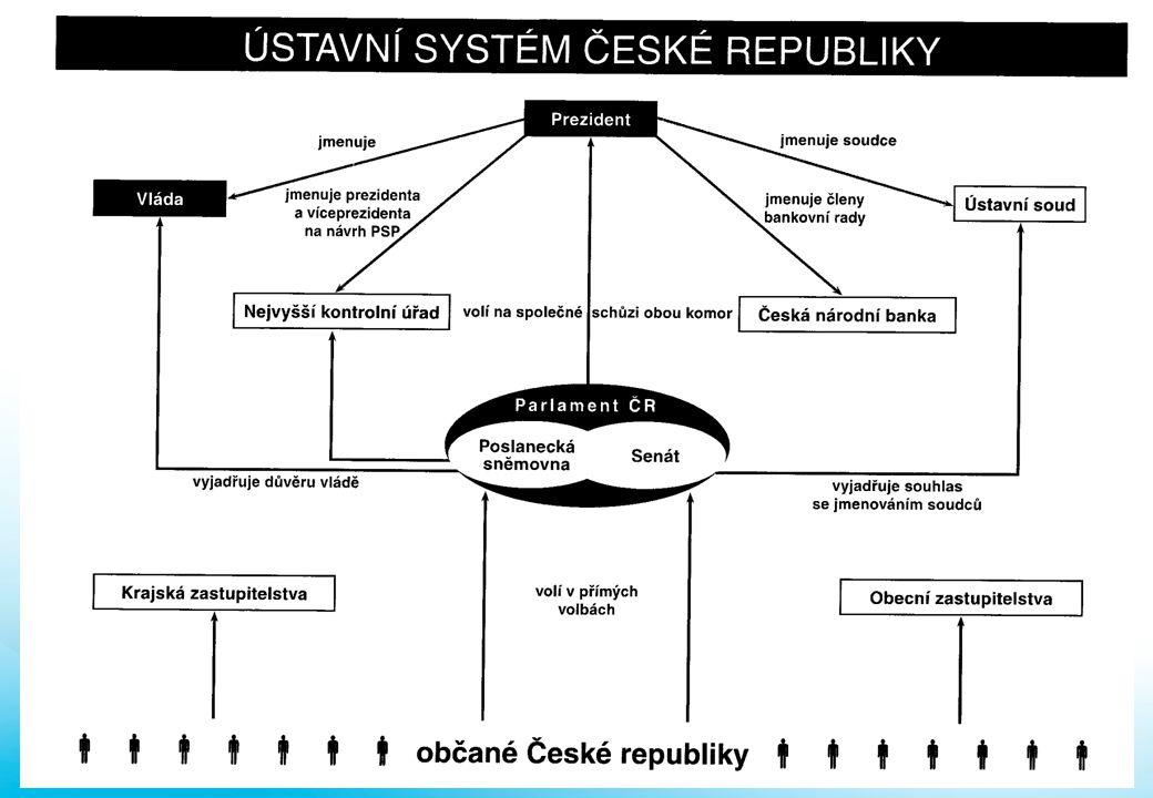 Většinový volební systém základní pravidlo – mandát získává pouze, kdo získal většinu otázka zda většina absolutní či relativní 2 varianty: – Relativně většinový systém – absolutně většinový (jednokolový)