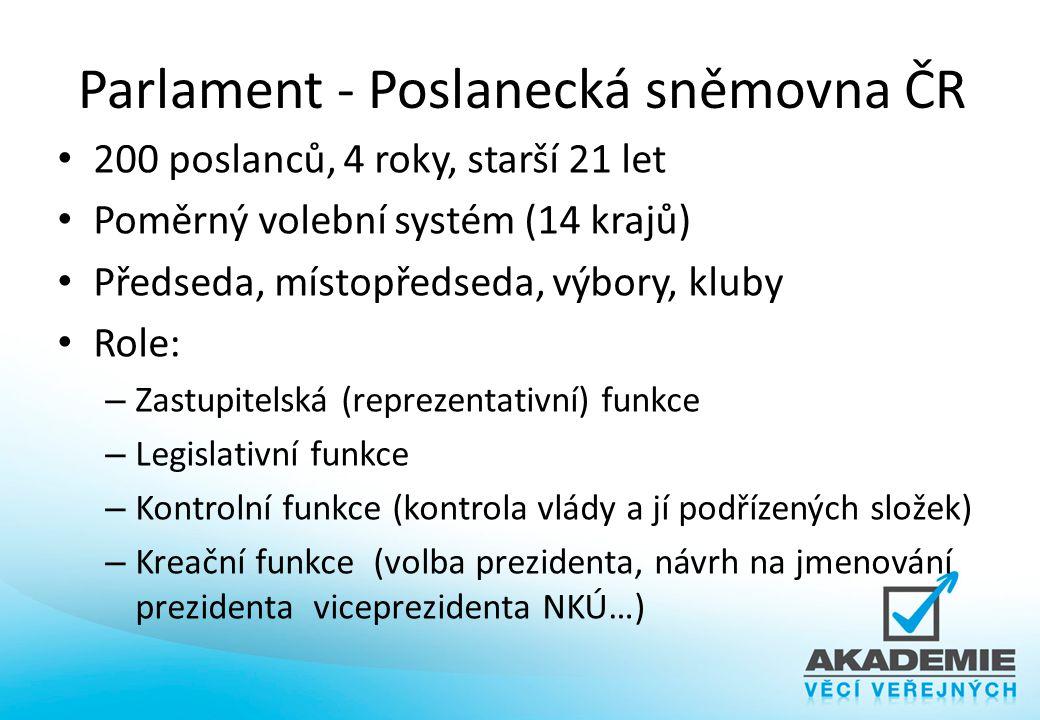 Parlament - Poslanecká sněmovna ČR 200 poslanců, 4 roky, starší 21 let Poměrný volební systém (14 krajů) Předseda, místopředseda, výbory, kluby Role: