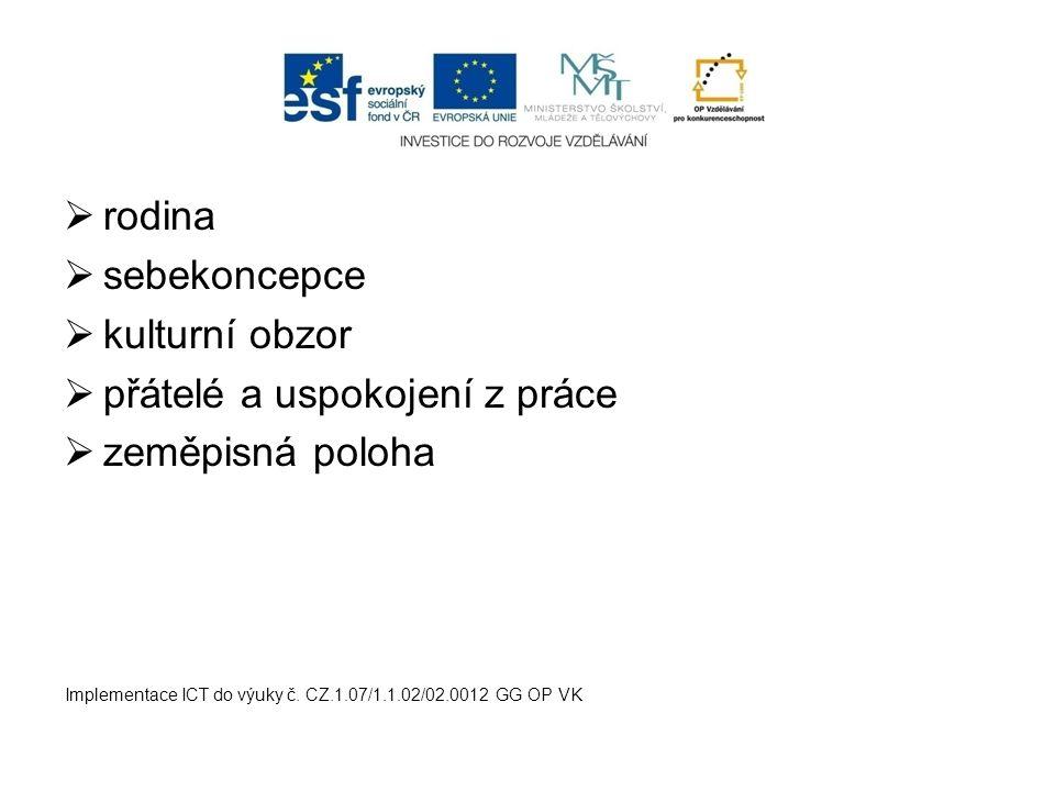  rodina  sebekoncepce  kulturní obzor  přátelé a uspokojení z práce  zeměpisná poloha Implementace ICT do výuky č. CZ.1.07/1.1.02/02.0012 GG OP V