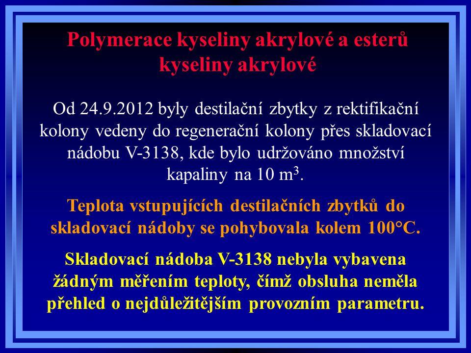 Polymerace kyseliny akrylové a esterů kyseliny akrylové Od 24.9.2012 byly destilační zbytky z rektifikační kolony vedeny do regenerační kolony přes sk