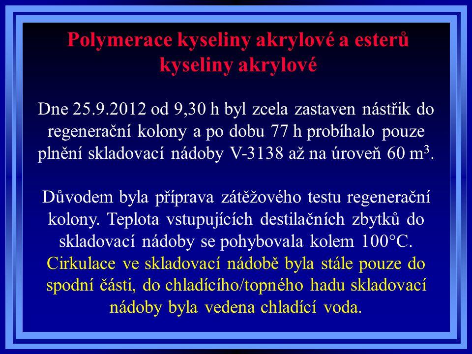 Polymerace kyseliny akrylové a esterů kyseliny akrylové Dne 25.9.2012 od 9,30 h byl zcela zastaven nástřik do regenerační kolony a po dobu 77 h probíh