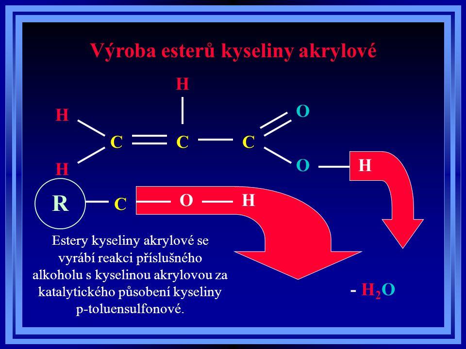 Výroba esterů kyseliny akrylové CCC OH O H H H C OH R - H2O- H2O Estery kyseliny akrylové se vyrábí reakci příslušného alkoholu s kyselinou akrylovou