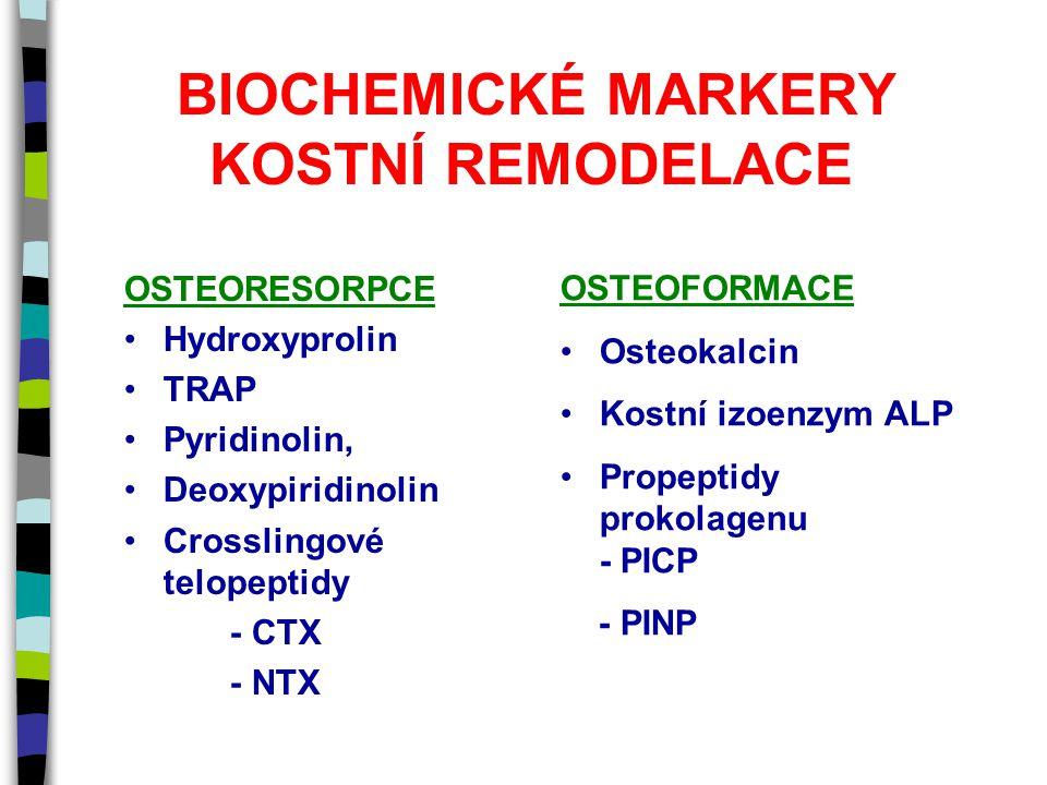 BIOCHEMICKÉ MARKERY KOSTNÍ REMODELACE OSTEORESORPCE Hydroxyprolin TRAP Pyridinolin, Deoxypiridinolin Crosslingové telopeptidy - CTX - NTX OSTEOFORMACE Osteokalcin Kostní izoenzym ALP Propeptidy prokolagenu - PICP - PINP