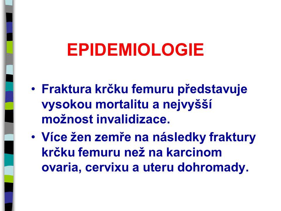 EPIDEMIOLOGIE Fraktura krčku femuru představuje vysokou mortalitu a nejvyšší možnost invalidizace. Více žen zemře na následky fraktury krčku femuru ne