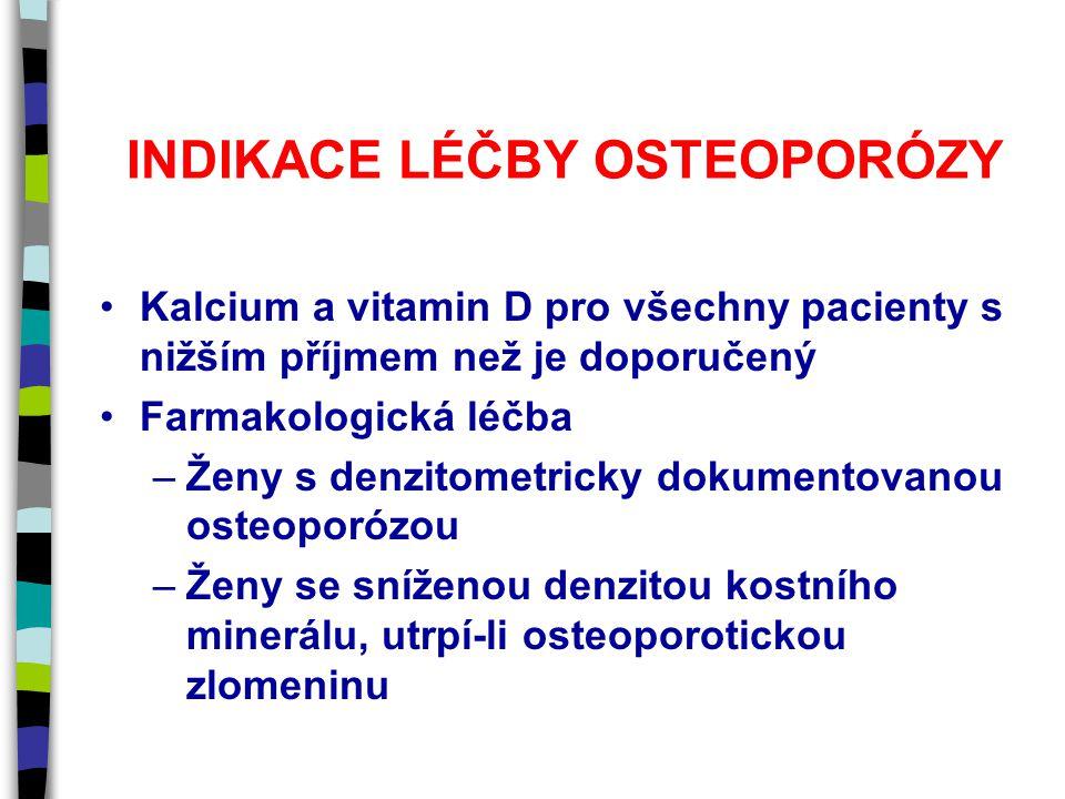INDIKACE LÉČBY OSTEOPORÓZY Kalcium a vitamin D pro všechny pacienty s nižším příjmem než je doporučený Farmakologická léčba –Ženy s denzitometricky dokumentovanou osteoporózou –Ženy se sníženou denzitou kostního minerálu, utrpí-li osteoporotickou zlomeninu