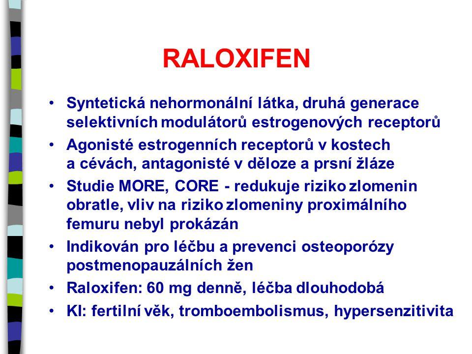 RALOXIFEN Syntetická nehormonální látka, druhá generace selektivních modulátorů estrogenových receptorů Agonisté estrogenních receptorů v kostech a cévách, antagonisté v děloze a prsní žláze Studie MORE, CORE - redukuje riziko zlomenin obratle, vliv na riziko zlomeniny proximálního femuru nebyl prokázán Indikován pro léčbu a prevenci osteoporózy postmenopauzálních žen Raloxifen: 60 mg denně, léčba dlouhodobá KI: fertilní věk, tromboembolismus, hypersenzitivita