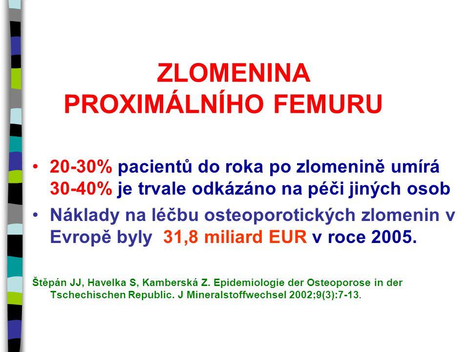 ZLOMENINA PROXIMÁLNÍHO FEMURU 20-30% pacientů do roka po zlomenině umírá 30-40% je trvale odkázáno na péči jiných osob Náklady na léčbu osteoporotických zlomenin v Evropě byly 31,8 miliard EUR v roce 2005.