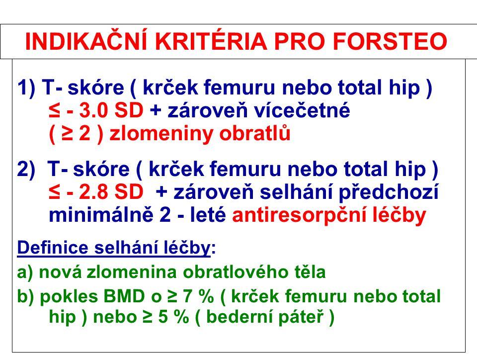 INDIKAČNÍ KRITÉRIA PRO FORSTEO 1) T- skóre ( krček femuru nebo total hip ) ≤ - 3.0 SD + zároveň vícečetné ( ≥ 2 ) zlomeniny obratlů 2) T- skóre ( krček femuru nebo total hip ) ≤ - 2.8 SD + zároveň selhání předchozí minimálně 2 - leté antiresorpční léčby Definice selhání léčby: a) nová zlomenina obratlového těla b) pokles BMD o ≥ 7 % ( krček femuru nebo total hip ) nebo ≥ 5 % ( bederní páteř )