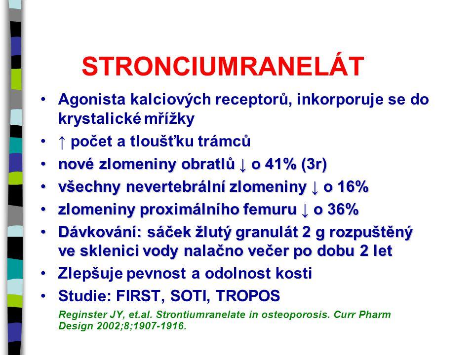 STRONCIUMRANELÁT Agonista kalciových receptorů, inkorporuje se do krystalické mřížky ↑ počet a tloušťku trámců nové zlomeniny obratlů ↓ o 41% (3r)nové zlomeniny obratlů ↓ o 41% (3r) všechny nevertebrální zlomeniny ↓ o 16%všechny nevertebrální zlomeniny ↓ o 16% zlomeniny proximálního femuru ↓ o 36%zlomeniny proximálního femuru ↓ o 36% Dávkování: sáček žlutý granulát 2 g rozpuštěný ve sklenici vody nalačno večer po dobu 2 letDávkování: sáček žlutý granulát 2 g rozpuštěný ve sklenici vody nalačno večer po dobu 2 let Zlepšuje pevnost a odolnost kosti Studie: FIRST, SOTI, TROPOS Reginster JY, et.al.