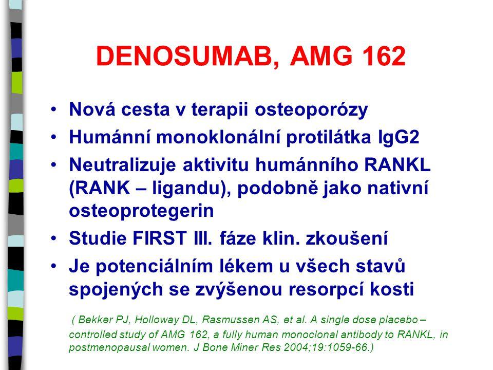 DENOSUMAB, AMG 162 Nová cesta v terapii osteoporózy Humánní monoklonální protilátka IgG2 Neutralizuje aktivitu humánního RANKL (RANK – ligandu), podobně jako nativní osteoprotegerin Studie FIRST III.