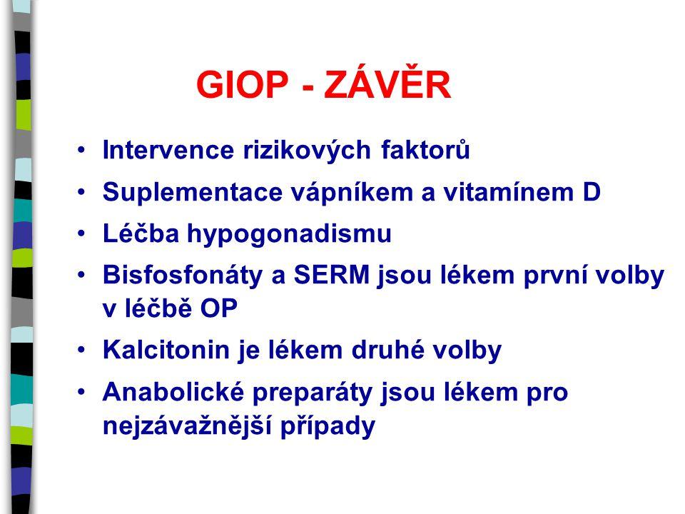 GIOP - ZÁVĚR Intervence rizikových faktorů Suplementace vápníkem a vitamínem D Léčba hypogonadismu Bisfosfonáty a SERM jsou lékem první volby v léčbě OP Kalcitonin je lékem druhé volby Anabolické preparáty jsou lékem pro nejzávažnější případy