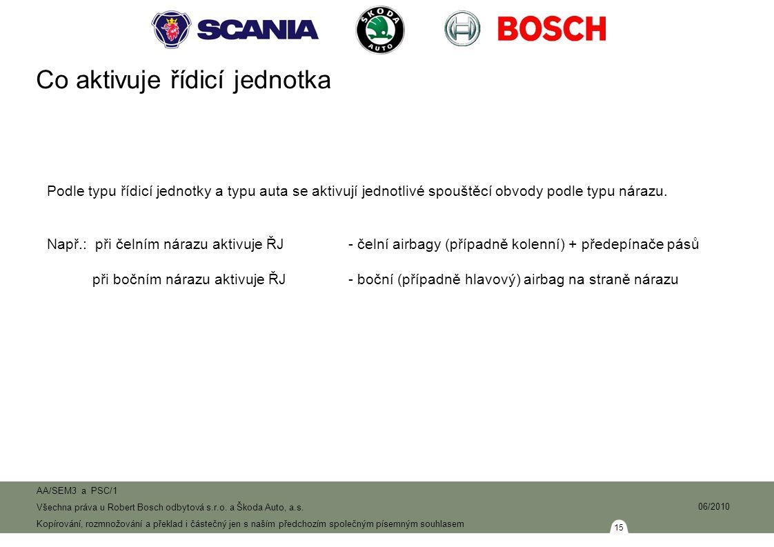 15 AA/SEM3 a PSC/1 Všechna práva u Robert Bosch odbytová s.r.o.