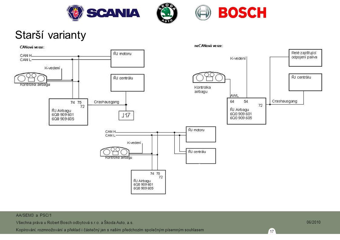17 AA/SEM3 a PSC/1 Všechna práva u Robert Bosch odbytová s.r.o.