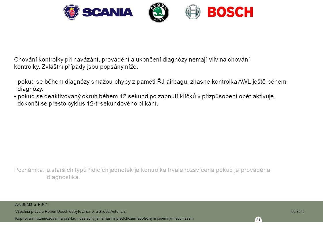 21 AA/SEM3 a PSC/1 Všechna práva u Robert Bosch odbytová s.r.o.