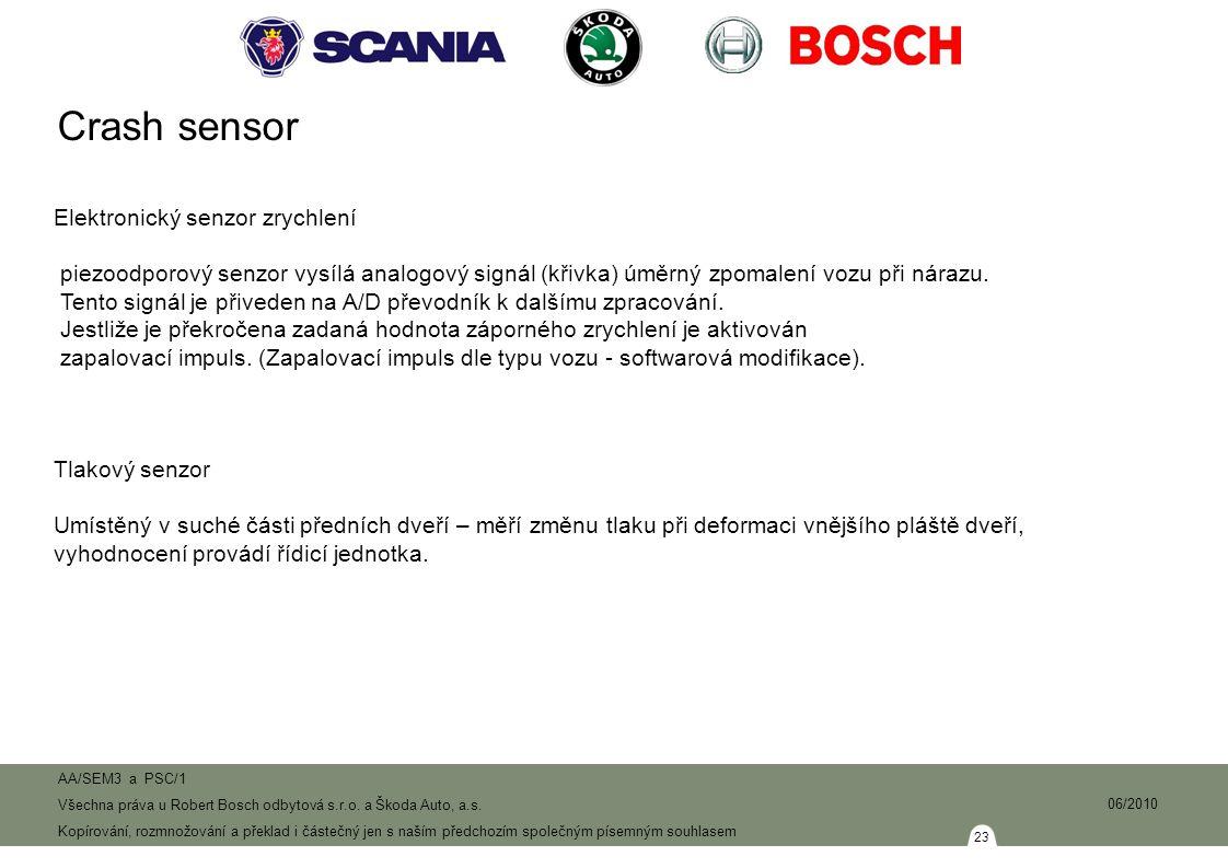 23 AA/SEM3 a PSC/1 Všechna práva u Robert Bosch odbytová s.r.o.