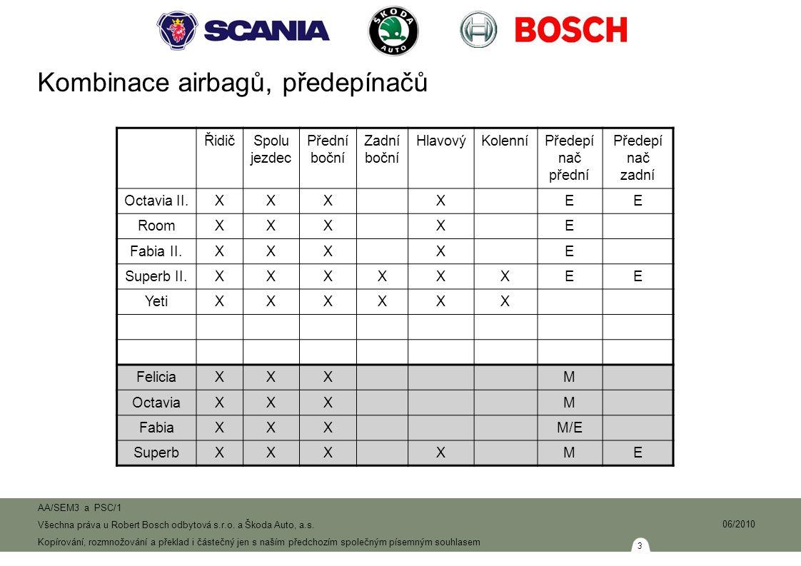 14 AA/SEM3 a PSC/1 Všechna práva u Robert Bosch odbytová s.r.o.
