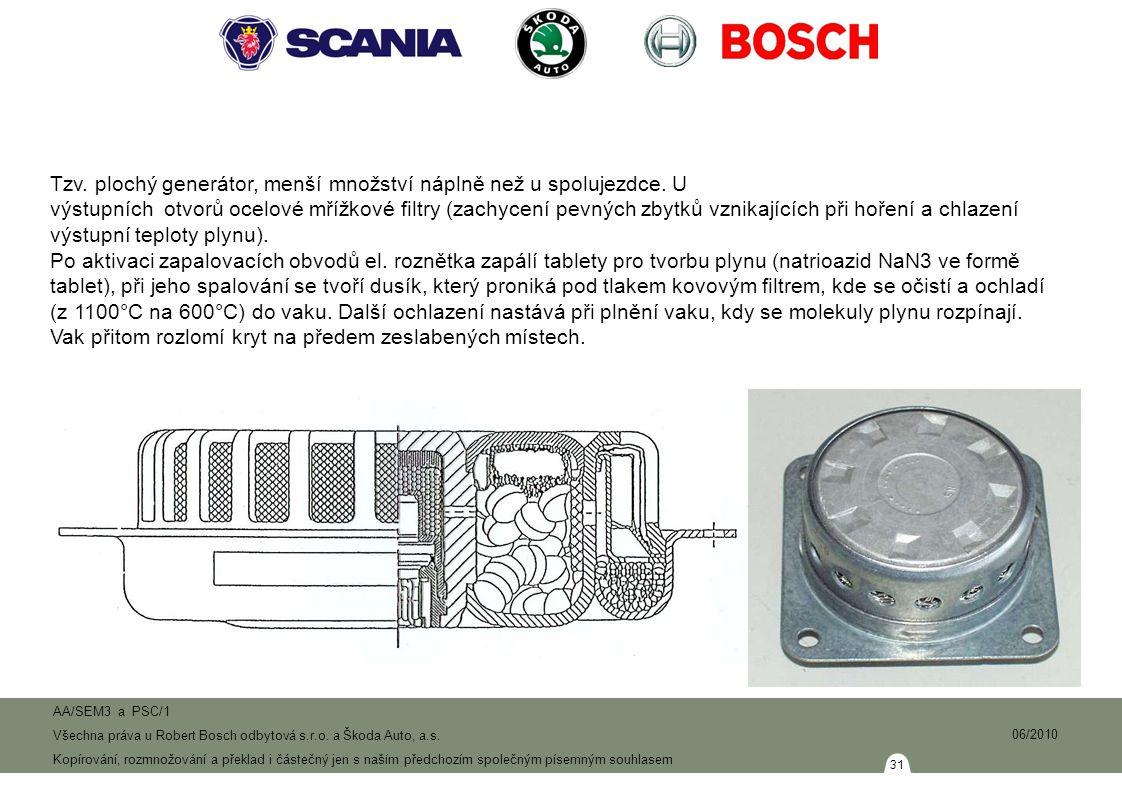 31 AA/SEM3 a PSC/1 Všechna práva u Robert Bosch odbytová s.r.o.