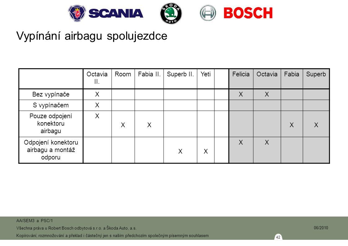 42 AA/SEM3 a PSC/1 Všechna práva u Robert Bosch odbytová s.r.o.