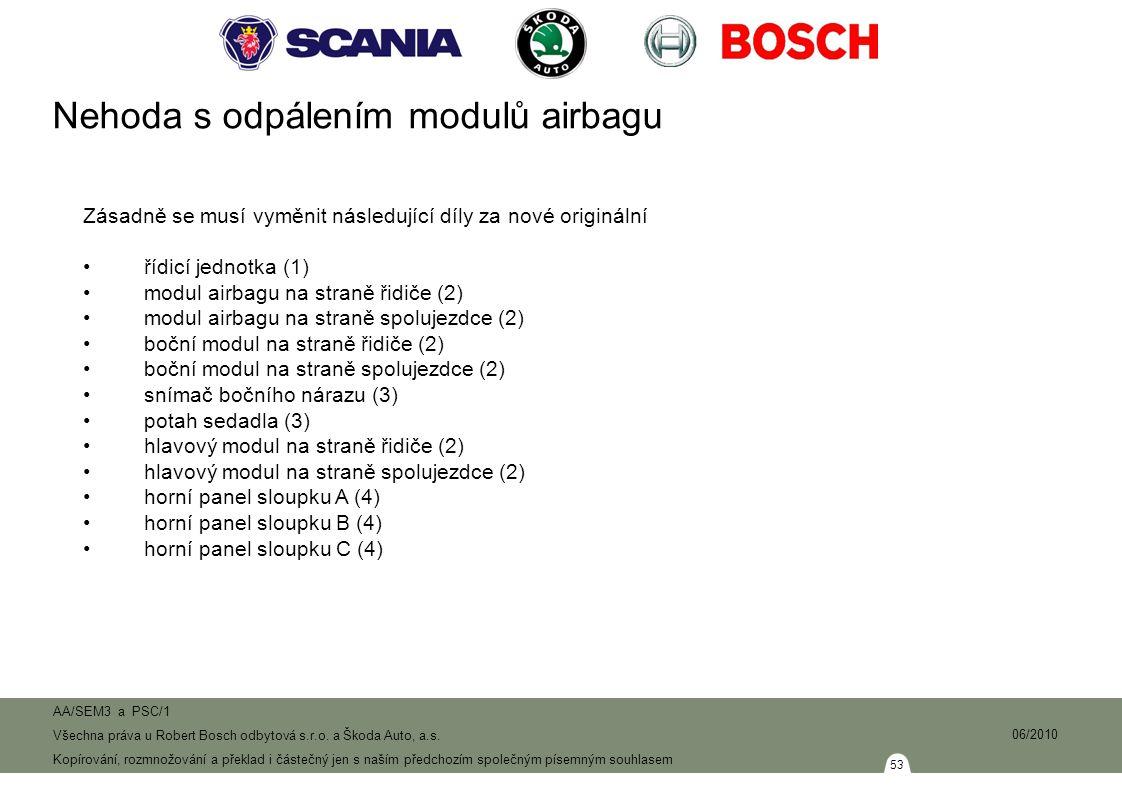 53 AA/SEM3 a PSC/1 Všechna práva u Robert Bosch odbytová s.r.o.