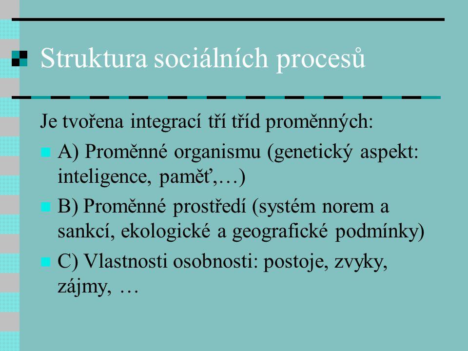 Struktura sociálních procesů Je tvořena integrací tří tříd proměnných: A) Proměnné organismu (genetický aspekt: inteligence, paměť,…) B) Proměnné pros