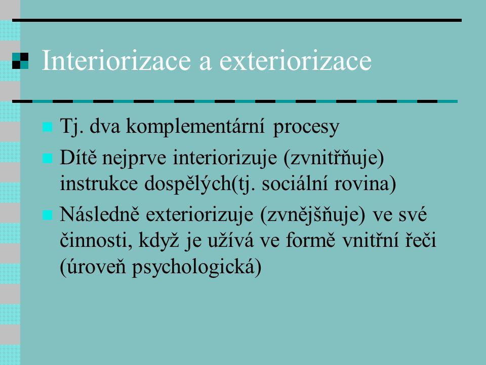 Interiorizace a exteriorizace Tj. dva komplementární procesy Dítě nejprve interiorizuje (zvnitřňuje) instrukce dospělých(tj. sociální rovina) Následně