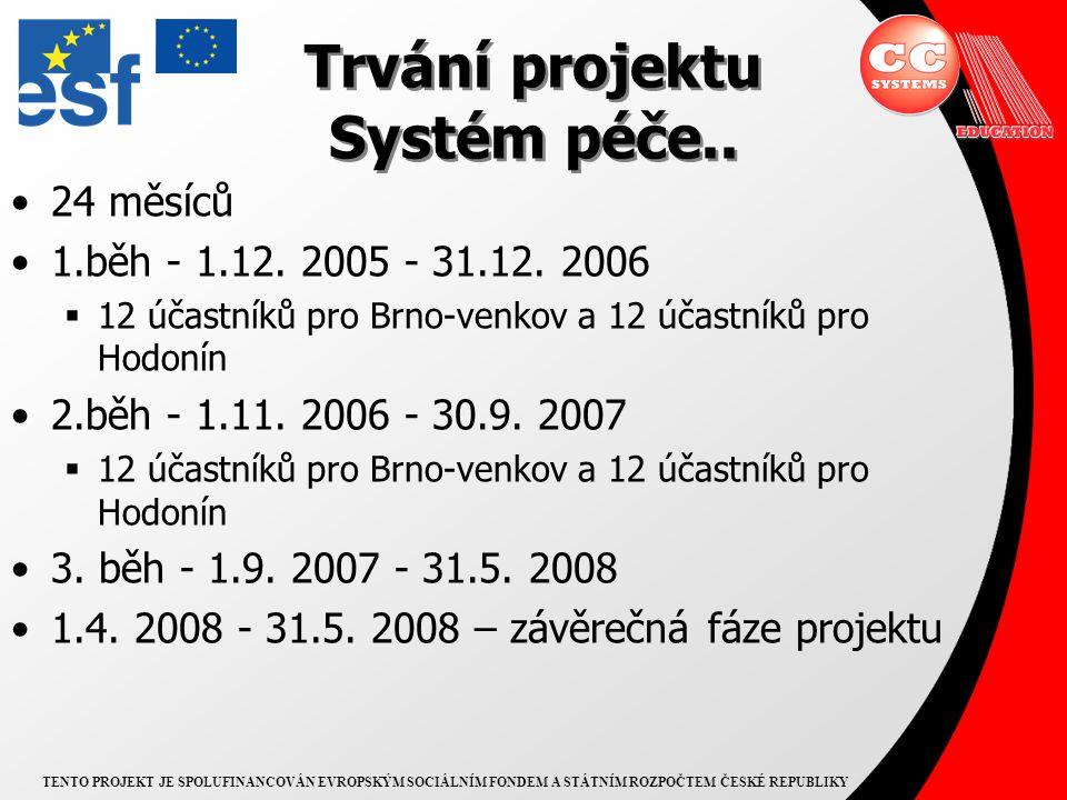 TENTO PROJEKT JE SPOLUFINANCOVÁN EVROPSKÝM SOCIÁLNÍM FONDEM A STÁTNÍM ROZPOČTEM ČESKÉ REPUBLIKY Trvání projektu Systém péče.. 24 měsíců 1.běh - 1.12.