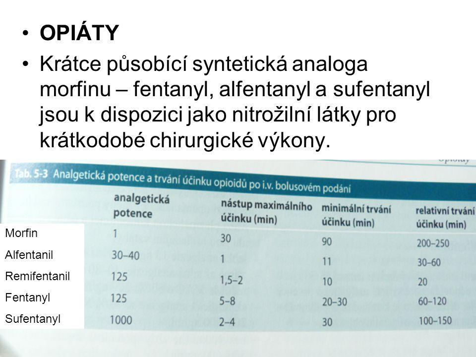 OPIÁTY Krátce působící syntetická analoga morfinu – fentanyl, alfentanyl a sufentanyl jsou k dispozici jako nitrožilní látky pro krátkodobé chirurgick
