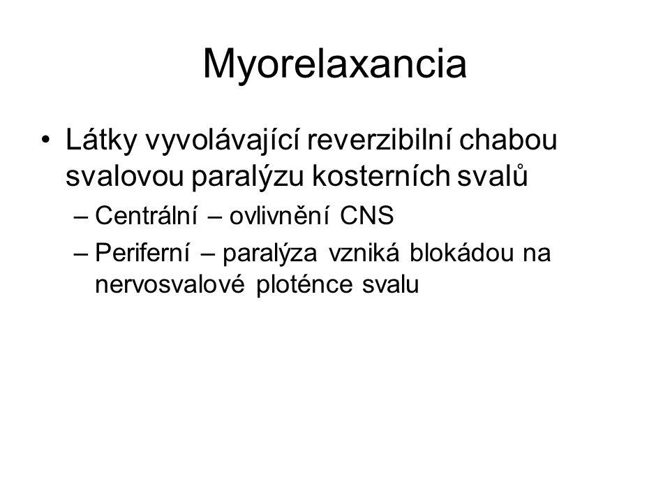 Myorelaxancia Látky vyvolávající reverzibilní chabou svalovou paralýzu kosterních svalů –Centrální – ovlivnění CNS –Periferní – paralýza vzniká blokád